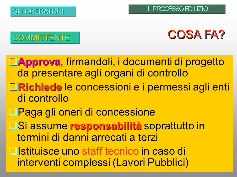 Approva Approva, firmandoli, i documenti di progetto da presentare agli organi di controllo Richiede Richiede le concessioni e i permessi agli enti di