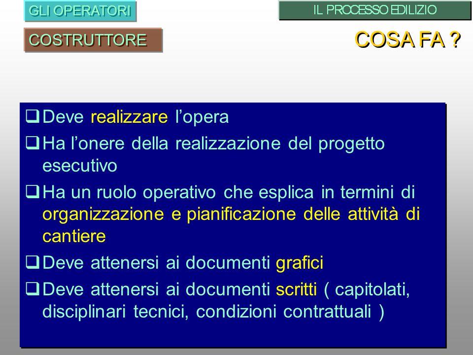 Deve realizzare lopera Ha lonere della realizzazione del progetto esecutivo Ha un ruolo operativo che esplica in termini di organizzazione e pianifica