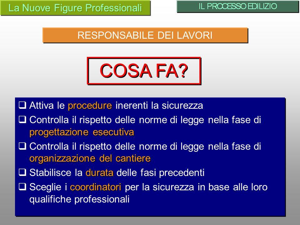 procedure Attiva le procedure inerenti la sicurezza progettazione esecutiva Controlla il rispetto delle norme di legge nella fase di progettazione ese