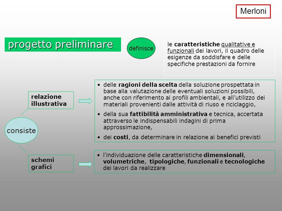 progetto preliminare progetto preliminare definisce consiste le caratteristiche qualitative e funzionali dei lavori, il quadro delle esigenze da soddi