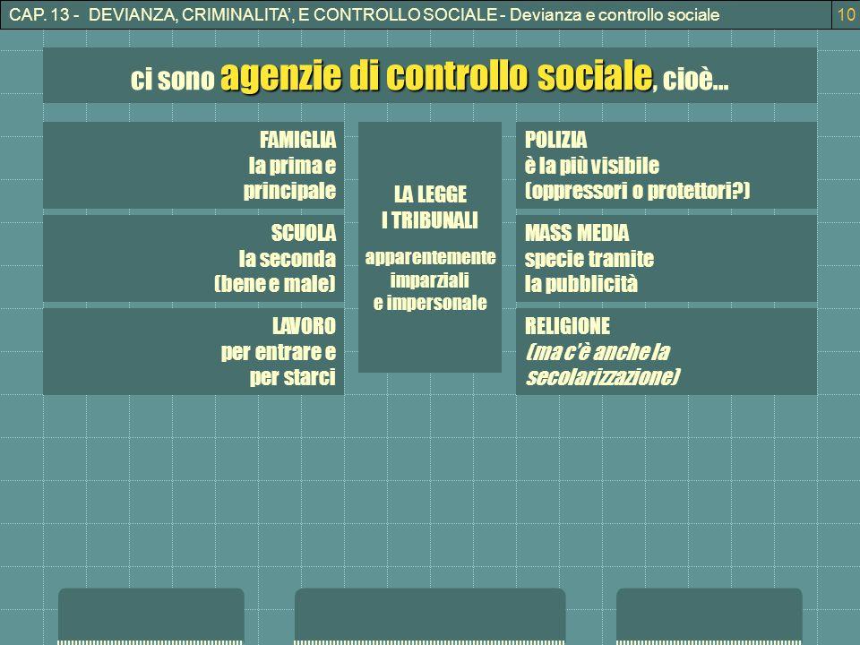 CAP. 13 - DEVIANZA, CRIMINALITA, E CONTROLLO SOCIALE - Devianza e controllo sociale10 agenzie di controllo sociale ci sono agenzie di controllo social