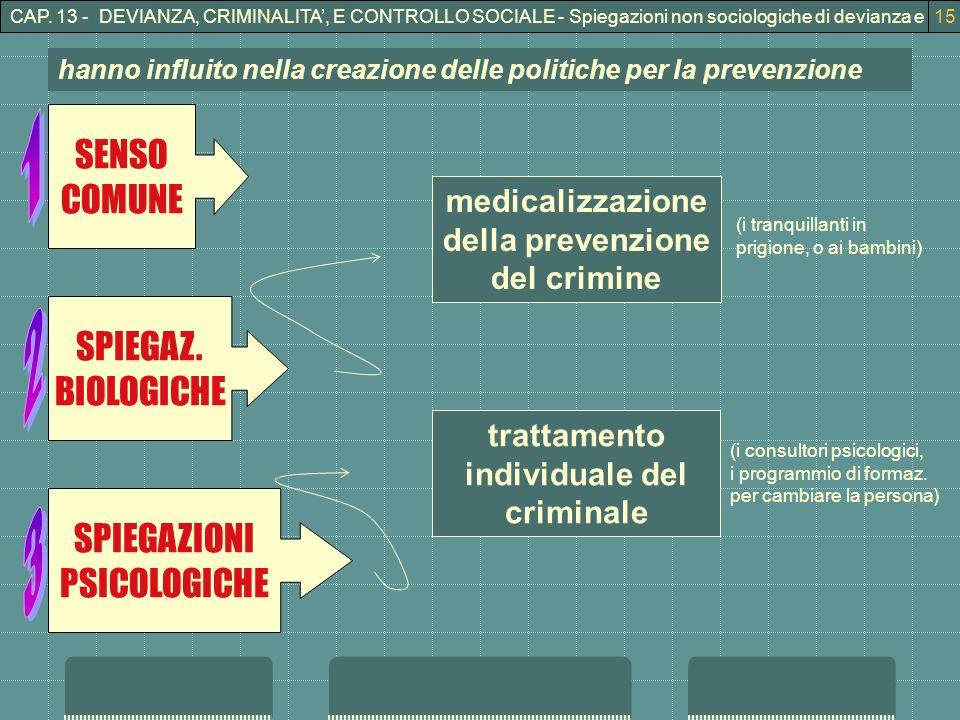 CAP. 13 - DEVIANZA, CRIMINALITA, E CONTROLLO SOCIALE - Spiegazioni non sociologiche di devianza e crimninalità15 SPIEGAZIONI PSICOLOGICHE SPIEGAZ. BIO
