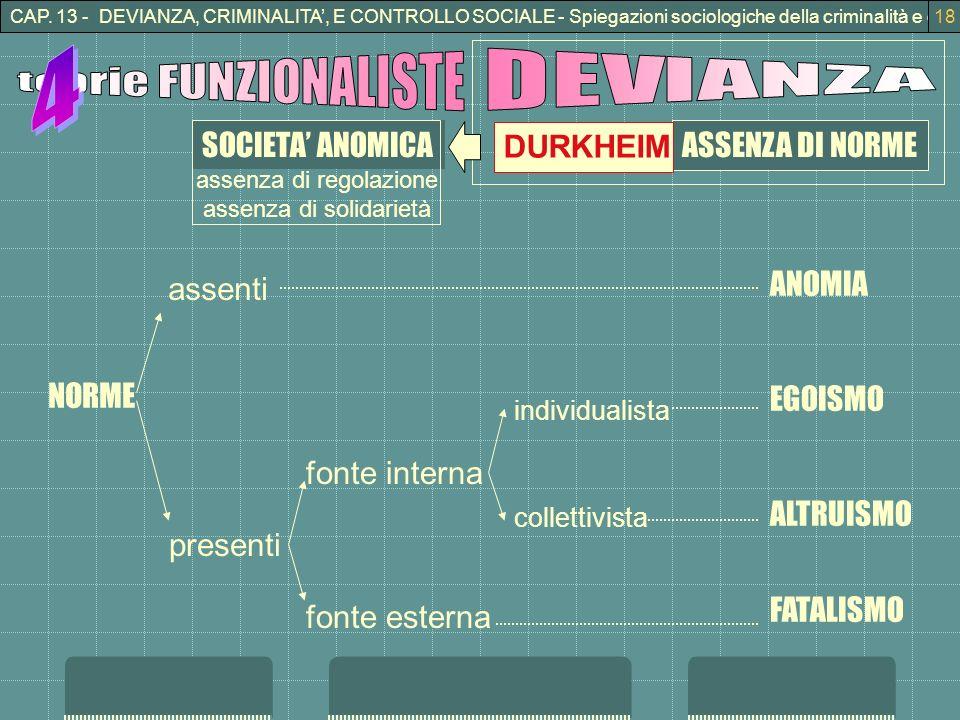 CAP. 13 - DEVIANZA, CRIMINALITA, E CONTROLLO SOCIALE - Spiegazioni sociologiche della criminalità e della devianza18 ASSENZA DI NORME DURKHEIM NORME a