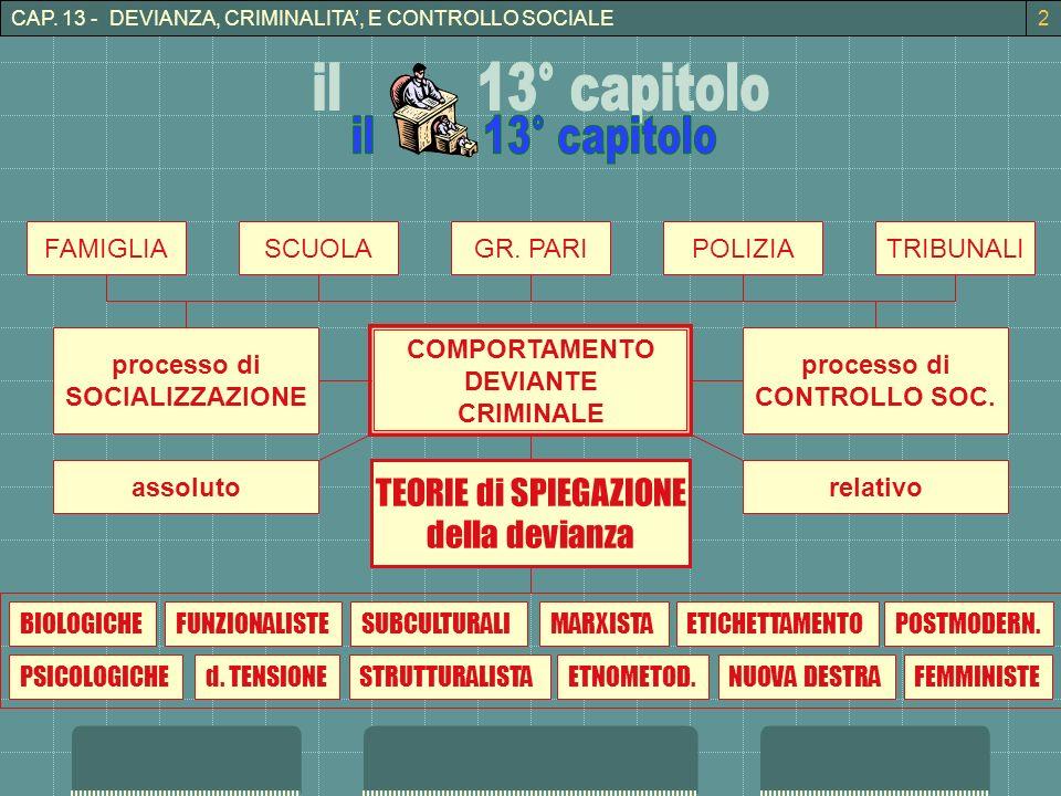 CAP. 13 - DEVIANZA, CRIMINALITA, E CONTROLLO SOCIALE2 processo di SOCIALIZZAZIONE processo di CONTROLLO SOC. COMPORTAMENTO DEVIANTE CRIMINALE FAMIGLIA