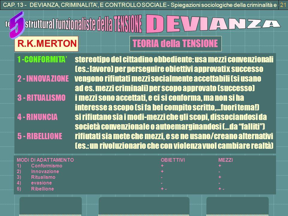 CAP. 13 - DEVIANZA, CRIMINALITA, E CONTROLLO SOCIALE - Spiegazioni sociologiche della criminalità e della devianza21 TEORIA della TENSIONE R.K.MERTON