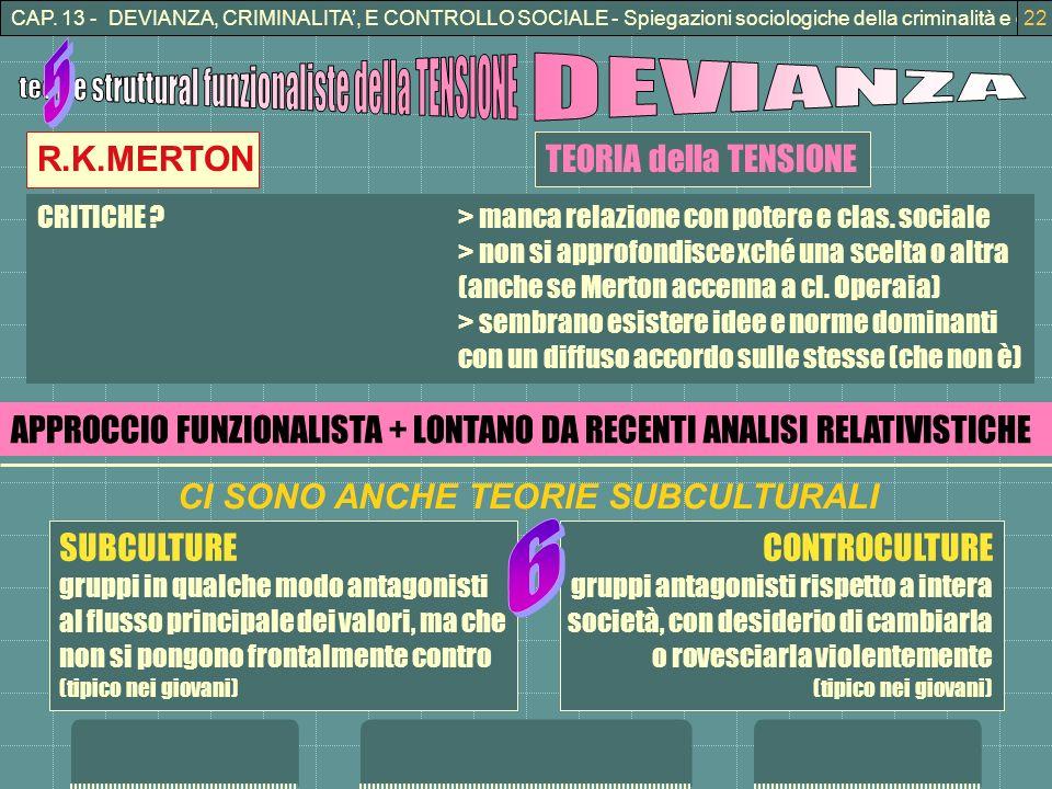 CAP. 13 - DEVIANZA, CRIMINALITA, E CONTROLLO SOCIALE - Spiegazioni sociologiche della criminalità e della devianza22 TEORIA della TENSIONE R.K.MERTON