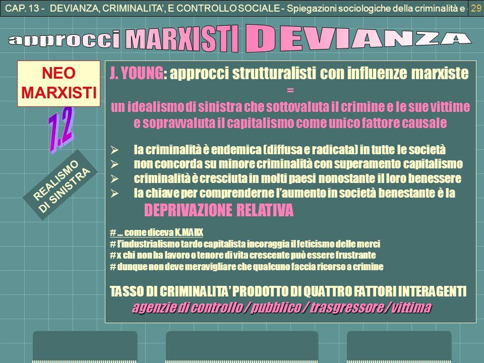 CAP. 13 - DEVIANZA, CRIMINALITA, E CONTROLLO SOCIALE - Spiegazioni sociologiche della criminalità e della devianza29 J. YOUNG: approcci strutturalisti