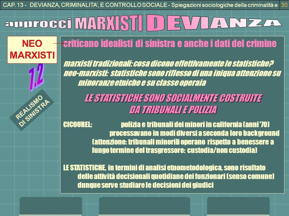 CAP. 13 - DEVIANZA, CRIMINALITA, E CONTROLLO SOCIALE - Spiegazioni sociologiche della criminalità e della devianza30 criticano idealisti di sinistra e