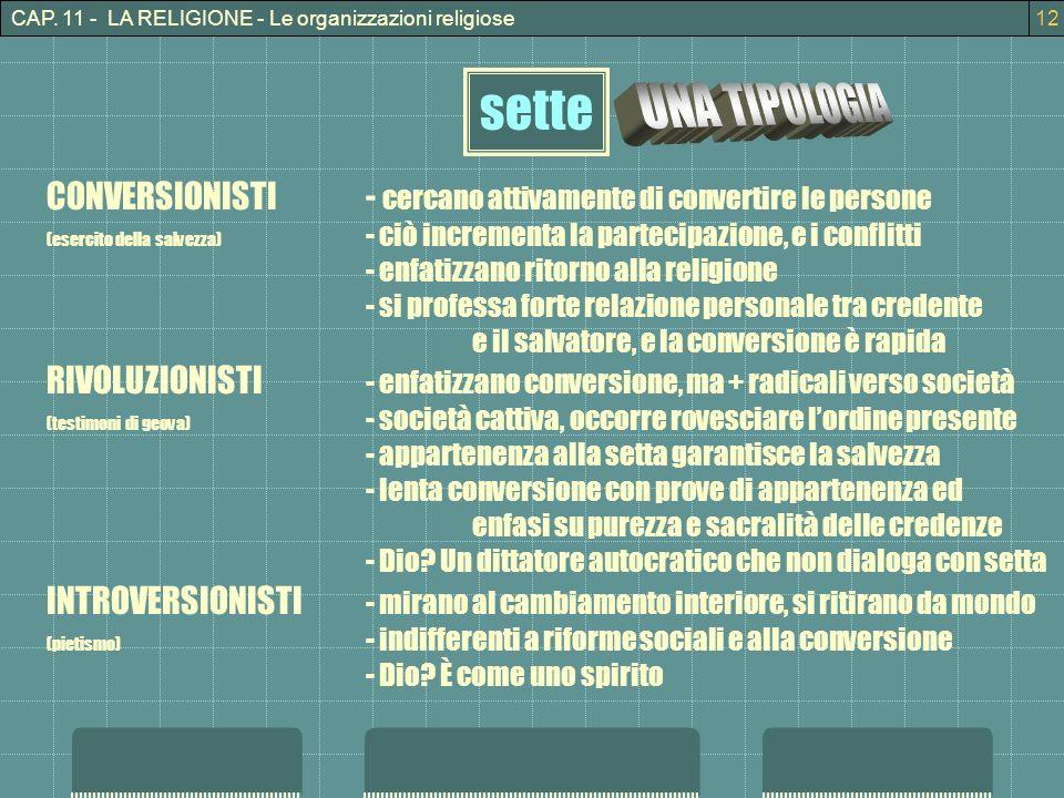 CAP. 11 - LA RELIGIONE - Le organizzazioni religiose12 sette CONVERSIONISTI- cercano attivamente di convertire le persone (esercito della salvezza) -