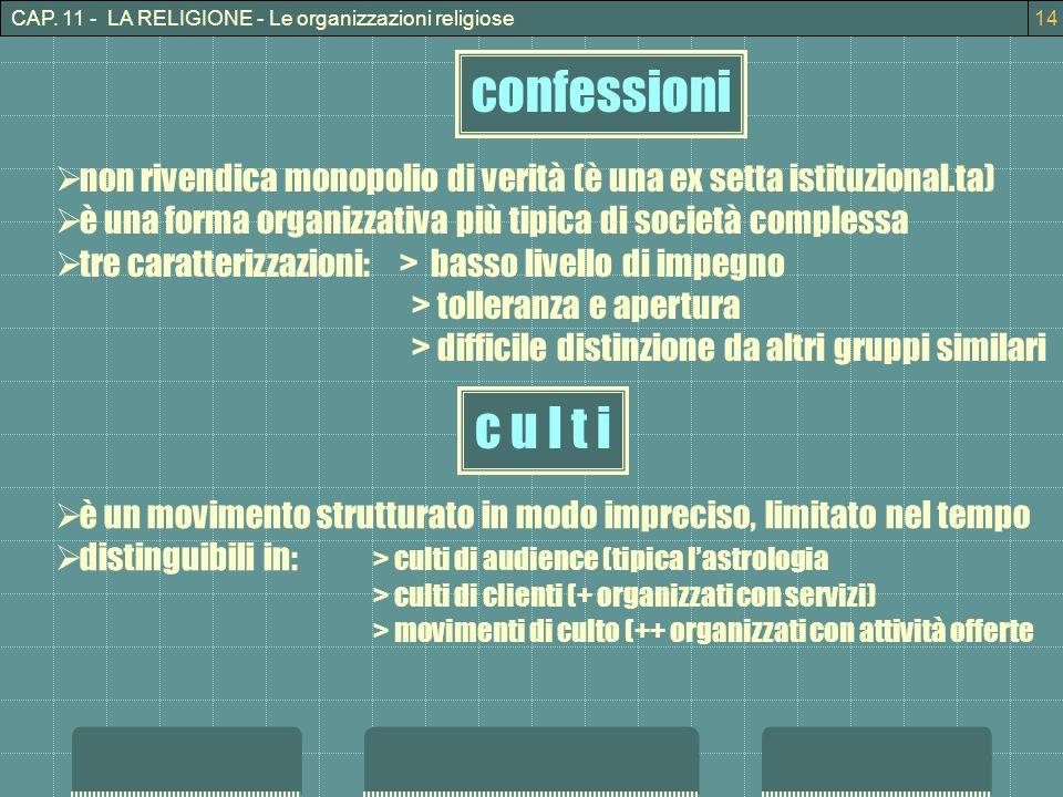 CAP. 11 - LA RELIGIONE - Le organizzazioni religiose14 confessioni non rivendica monopolio di verità (è una ex setta istituzional.ta) è una forma orga