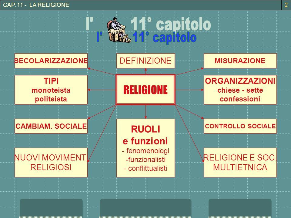 CAP. 11 - LA RELIGIONE2 RELIGIONE TIPI monoteista politeista ORGANIZZAZIONI chiese - sette confessioni DEFINIZIONE MISURAZIONE RUOLI e funzioni - feno