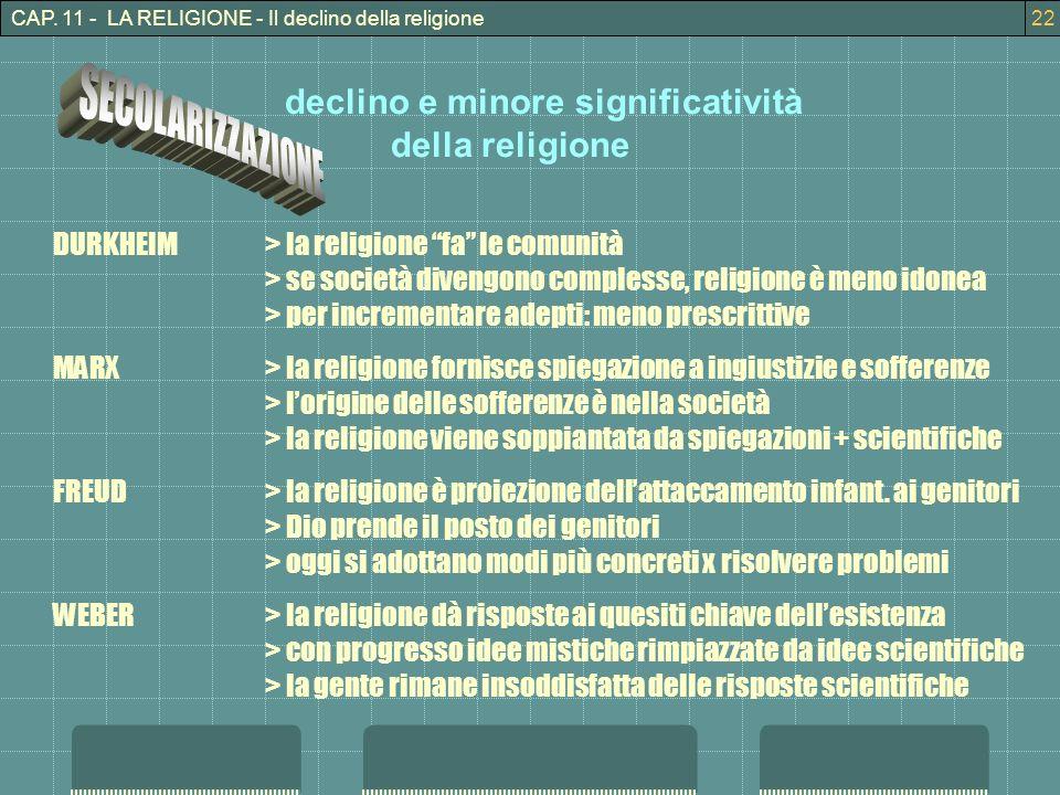 CAP. 11 - LA RELIGIONE - Il declino della religione22 declino e minore significatività della religione DURKHEIM> la religione fa le comunità > se soci