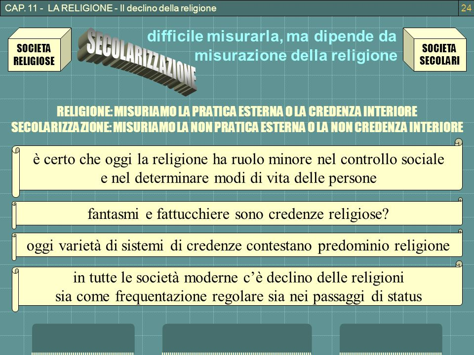 CAP. 11 - LA RELIGIONE - Il declino della religione24 difficile misurarla, ma dipende da misurazione della religione SOCIETA RELIGIOSE SOCIETA SECOLAR
