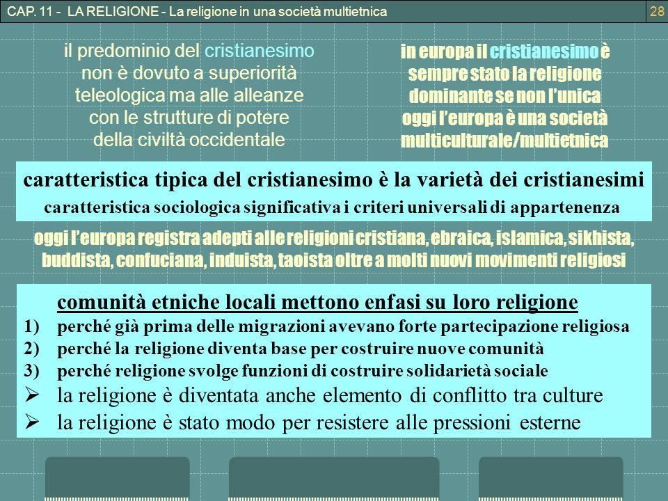 CAP. 11 - LA RELIGIONE - La religione in una società multietnica28 in europa il cristianesimo è sempre stato la religione dominante se non lunica oggi