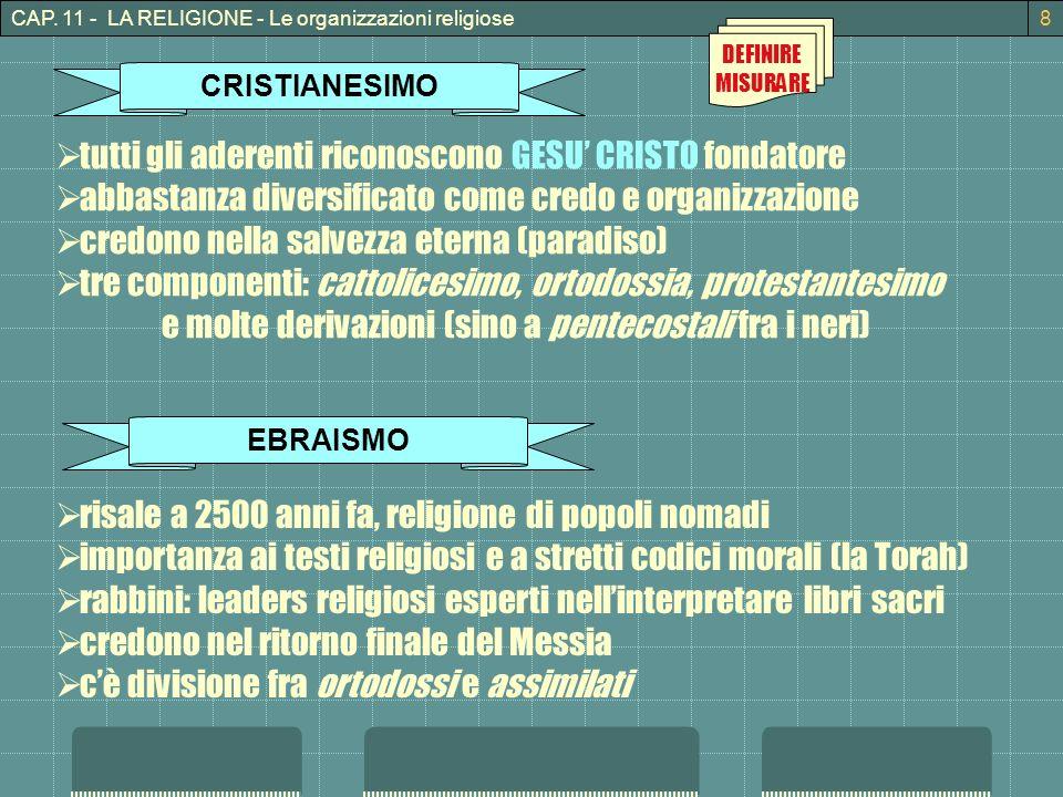 CAP. 11 - LA RELIGIONE - Le organizzazioni religiose8 CRISTIANESIMO tutti gli aderenti riconoscono GESU CRISTO fondatore abbastanza diversificato come