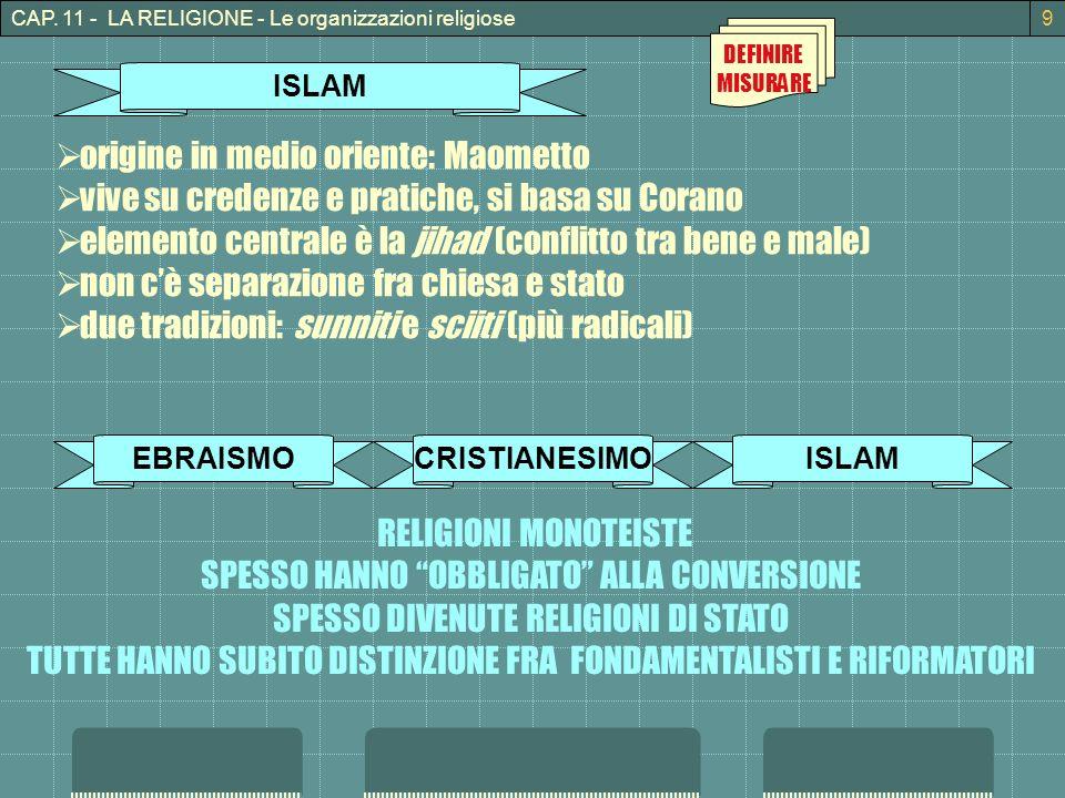 CAP. 11 - LA RELIGIONE - Le organizzazioni religiose9 ISLAM origine in medio oriente: Maometto vive su credenze e pratiche, si basa su Corano elemento