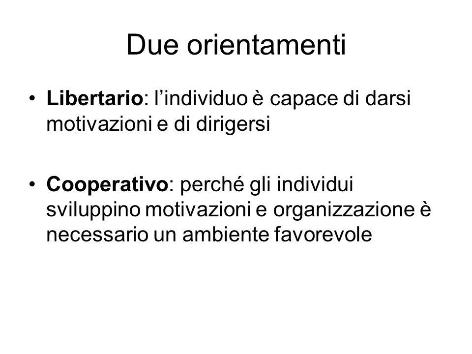Due orientamenti Libertario: lindividuo è capace di darsi motivazioni e di dirigersi Cooperativo: perché gli individui sviluppino motivazioni e organi