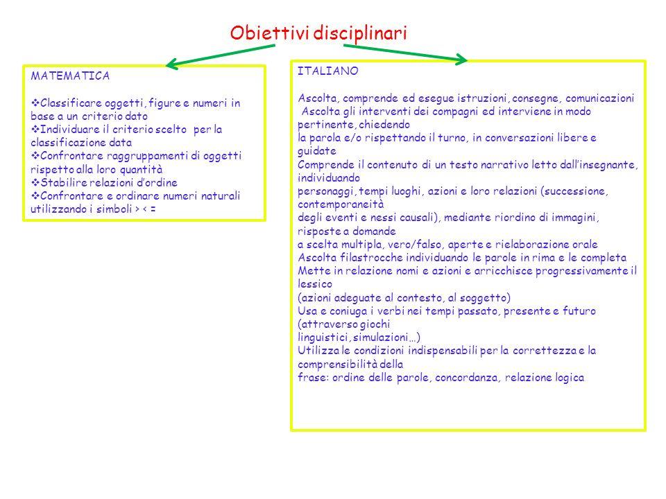 Obiettivi disciplinari MATEMATICA Classificare oggetti, figure e numeri in base a un criterio dato Individuare il criterio scelto per la classificazio