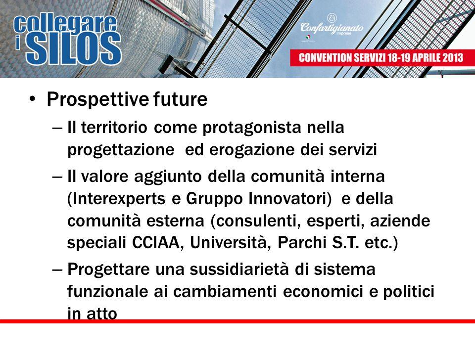 Prospettive future – Il territorio come protagonista nella progettazione ed erogazione dei servizi – Il valore aggiunto della comunità interna (Intere