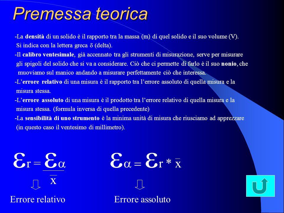 Premessa teorica -La densità di un solido è il rapporto tra la massa (m) di quel solido e il suo volume (V). Si indica con la lettera greca delta). -I