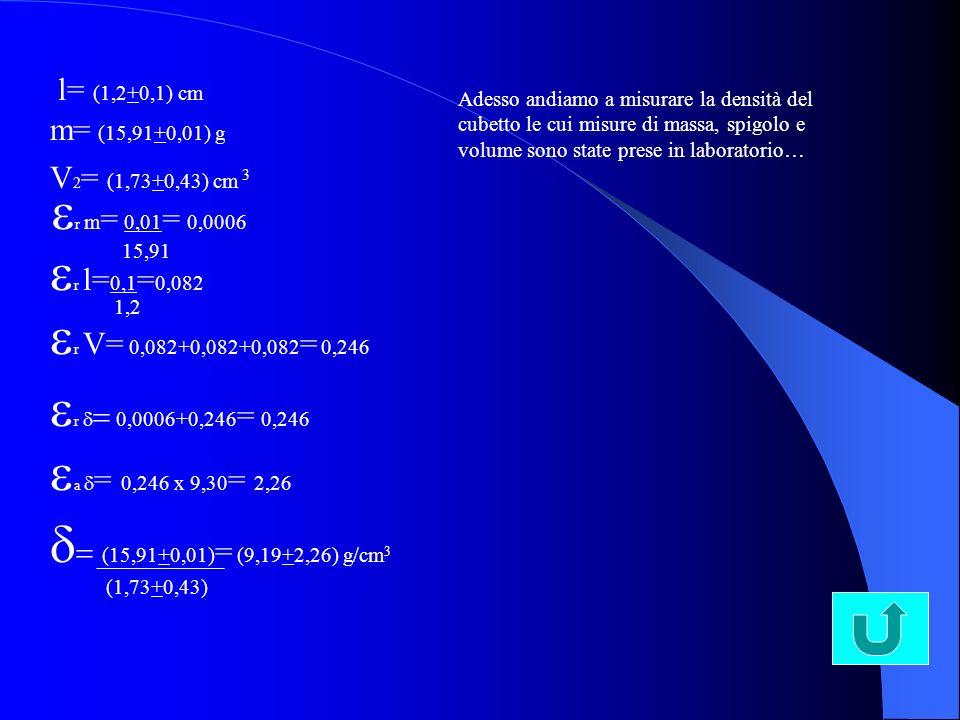 l= (1,2+0,1) cm m= (15,91+0,01) g V 2 = (1,73+0,43) cm 3 r m = 0,01 = 0,0006 1,2 r V= 0,082+0,082+0,082 = 0,246 r 0,0006+0,246 = 0,246 a = 0,246 x 9,3