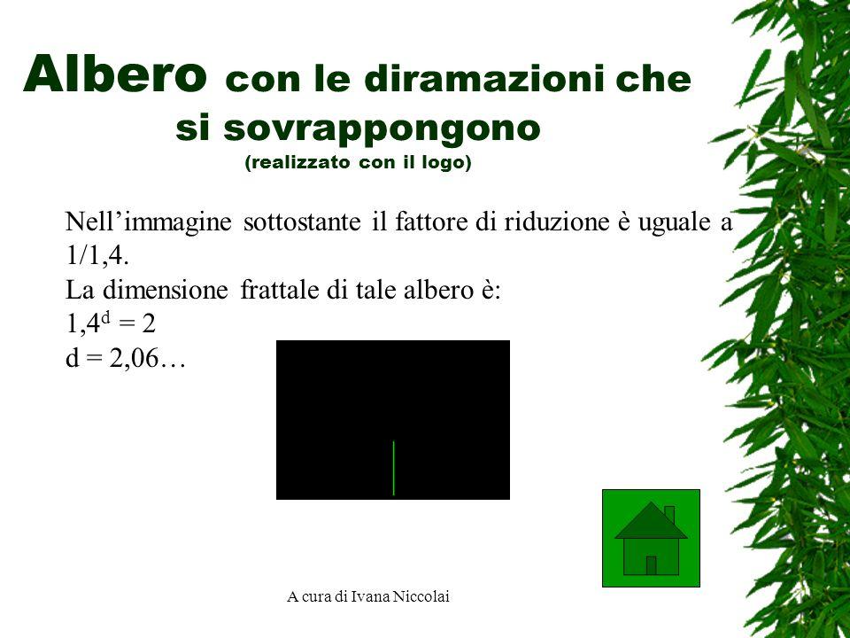 A cura di Ivana Niccolai Albero con le diramazioni che si sovrappongono (realizzato con il logo) Nellimmagine sottostante il fattore di riduzione è uguale a 1/1,4.