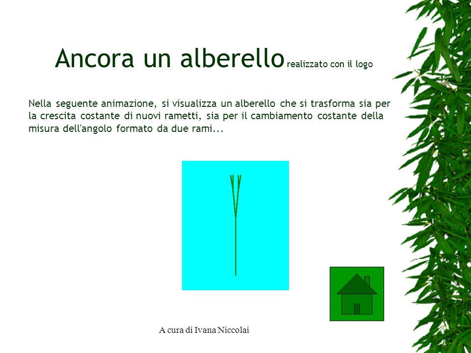 A cura di Ivana Niccolai Nella seguente animazione, si visualizza un alberello che si trasforma sia per la crescita costante di nuovi rametti, sia per il cambiamento costante della misura dell angolo formato da due rami...