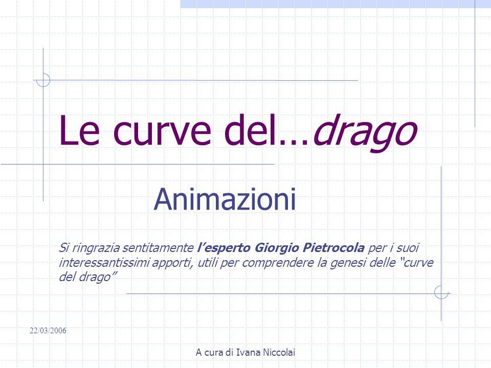 A cura di Ivana Niccolai Indice Dragon Curve con Fractint Dragon Curve con Fractint (Animazione) DRAGO di Harter-Heighway con Fractint DRAGO di Harter-Heighway con Fractint (Animazione) I primi cinque stadi della costruzione del dragoI primi cinque stadi della costruzione del drago, realizzati con…la carta (due diapositive) Il drago costruito con il logo Il drago costruito con il logo (Animazione) Crescita del drago di Harter-Heighway Crescita del drago di Harter-Heighway (Animazione esplicativa di Giorgio Pietrocola) DRAGON LévyDRAGON Lévy (Animazione) Crescita di dragon LévyCrescita di dragon Lévy (Animazione esplicativa di Giorgio Pietrocola) Sitografia