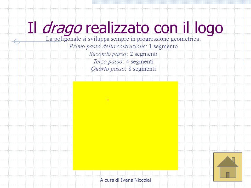 A cura di Ivana Niccolai Crescita del drago di Harter- Heighway (di Giorgio Pietrocola) Lanimazione mostra chiaramente un modo semplice per costruire la curva del drago, per accumulazioni successive tramite rotazione di 90° a ogni passo della costruzione.
