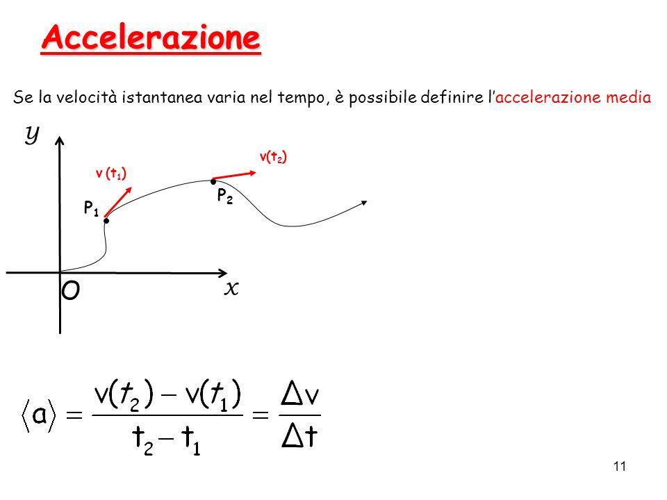 11 Accelerazione y P2P2 P1P1 x O v(t 2 ) v (t 1 ) Se la velocità istantanea varia nel tempo, è possibile definire laccelerazione media