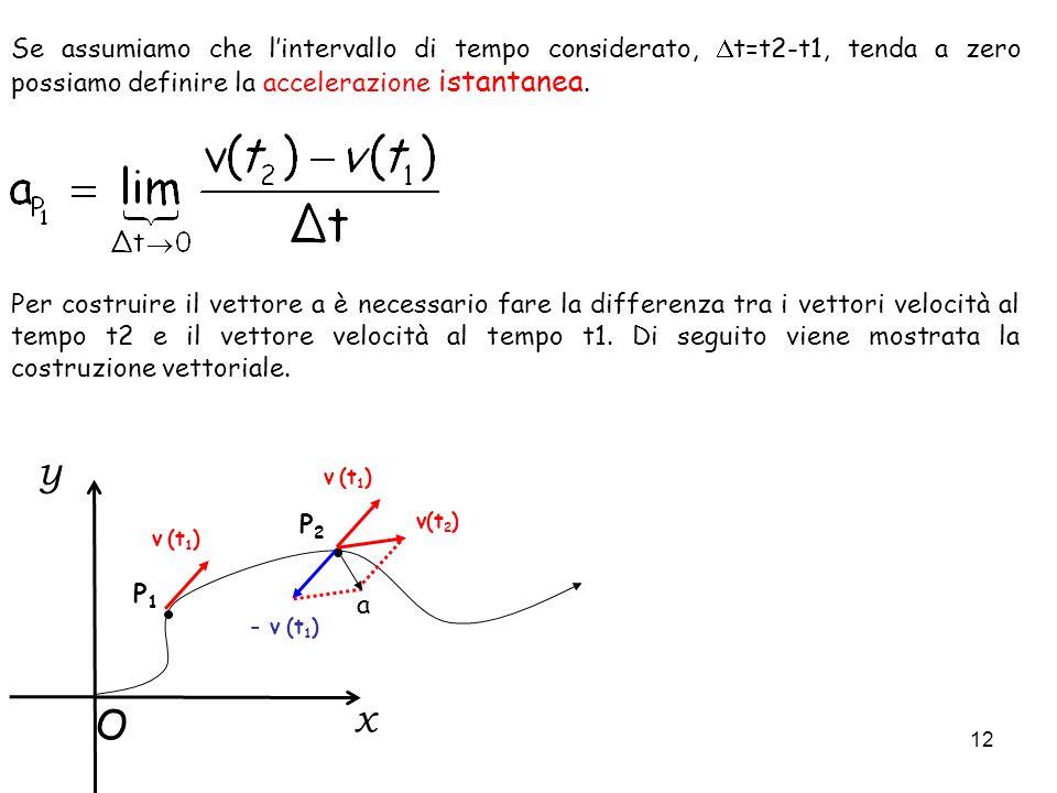12 Se assumiamo che lintervallo di tempo considerato, t=t2-t1, tenda a zero possiamo definire la accelerazione istantanea. v (t 1 ) y P2P2 P1P1 x O v(