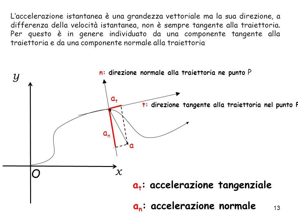13 Laccelerazione istantanea è una grandezza vettoriale ma la sua direzione, a differenza della velocità istantanea, non è sempre tangente alla traiet