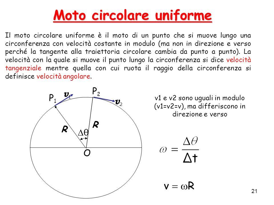 21 Moto circolare uniforme Il moto circolare uniforme è il moto di un punto che si muove lungo una circonferenza con velocità costante in modulo (ma n