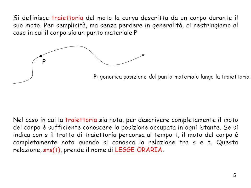 5 Si definisce traiettoria del moto la curva descritta da un corpo durante il suo moto. Per semplicità, ma senza perdere in generalità, ci restringiam