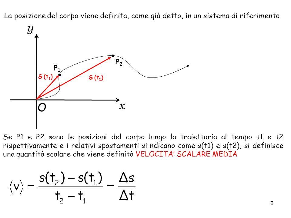 6 La posizione del corpo viene definita, come già detto, in un sistema di riferimento P2P2 P1P1 x y O S (t 2 ) S (t 1 ) Se P1 e P2 sono le posizioni d
