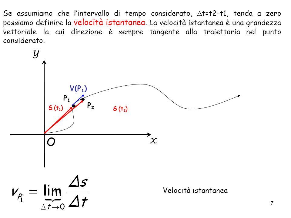7 Se assumiamo che lintervallo di tempo considerato, t=t2-t1, tenda a zero possiamo definire la velocità istantanea. La velocità istantanea è una gran