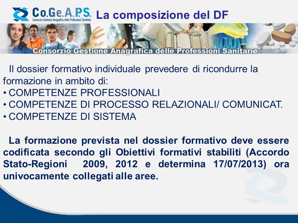 Il dossier formativo individuale prevedere di ricondurre la formazione in ambito di: COMPETENZE PROFESSIONALI COMPETENZE DI PROCESSO RELAZIONALI/ COMU