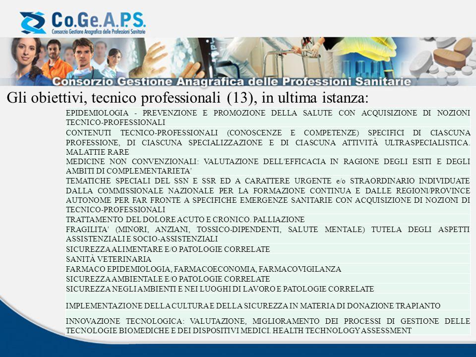 Gli obiettivi, tecnico professionali (13), in ultima istanza: EPIDEMIOLOGIA - PREVENZIONE E PROMOZIONE DELLA SALUTE CON ACQUISIZIONE DI NOZIONI TECNIC