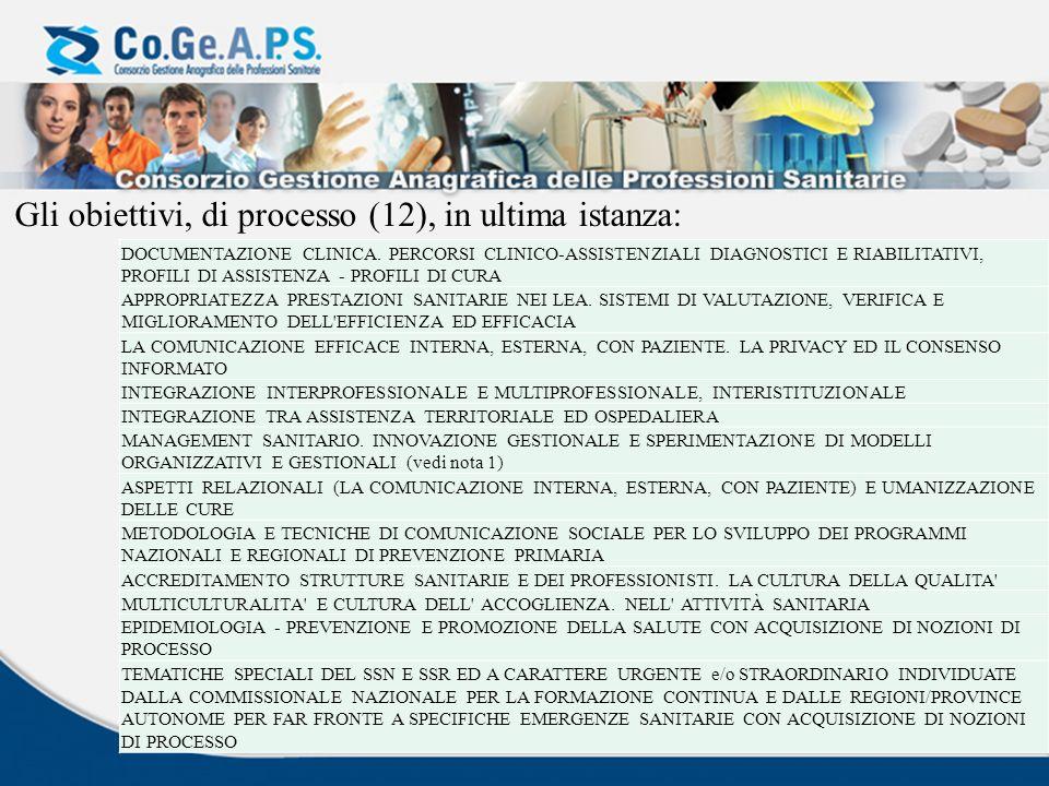 Gli obiettivi, di processo (12), in ultima istanza: DOCUMENTAZIONE CLINICA. PERCORSI CLINICO-ASSISTENZIALI DIAGNOSTICI E RIABILITATIVI, PROFILI DI ASS