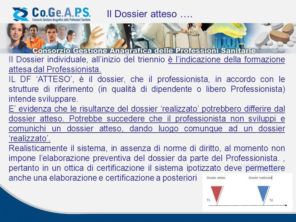 Il Dossier individuale, allinizio del triennio è lindicazione della formazione attesa dal Professionista. IL DF ATTESO, è il dossier, che il professio