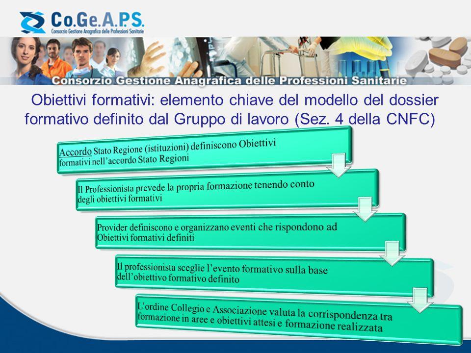 Obiettivi formativi: elemento chiave del modello del dossier formativo definito dal Gruppo di lavoro (Sez. 4 della CNFC)