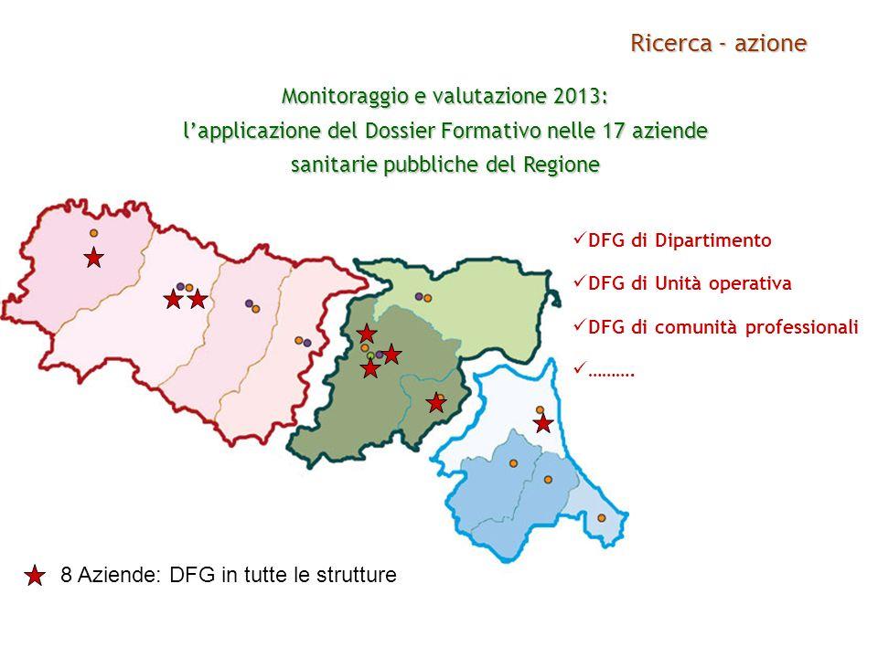 Ricerca - azione Monitoraggio e valutazione 2013: lapplicazione del Dossier Formativo nelle 17 aziende sanitarie pubbliche del Regione 8 Aziende: DFG