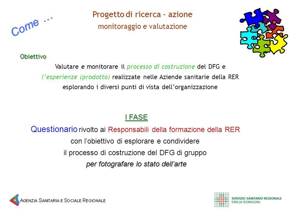 Progetto di ricerca - azione monitoraggio e valutazione Obiettivo Valutare e monitorare il processo di costruzione del DFG e lesperienze (prodotto) re