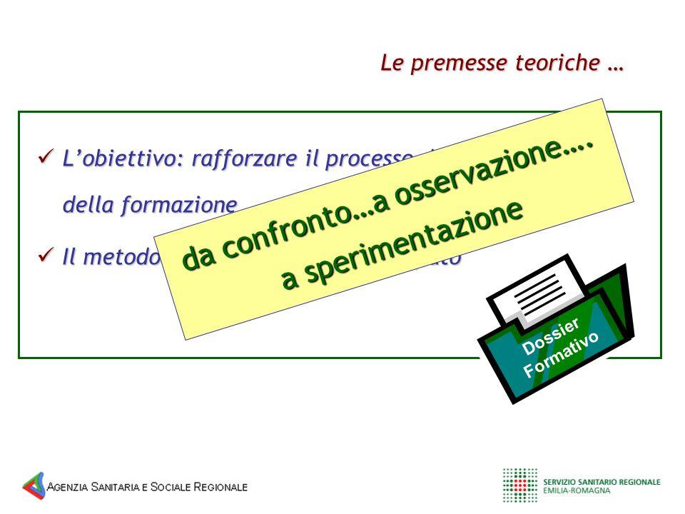 Le premesse teoriche … Lobiettivo: rafforzare il processo di programmazione della formazione Lobiettivo: rafforzare il processo di programmazione dell