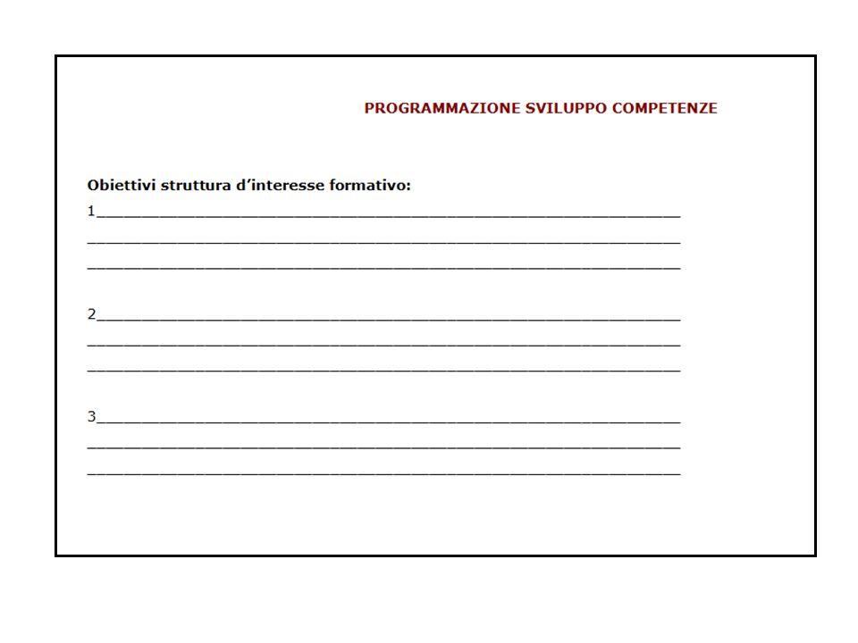 I risultati … il prodotto Punti di forza Punti di debolezza Formazione mirataPerché funzioni appieno deve essere informatizzato, sennò diventa un aggravio burocratico Formazione integrata area comparto e dirigenzaPercepito a livello della linea operativa come un format da compilare e non come uno strumento di costruzione del bisogno formativo Si passa da catalogo corsi a programmazioneNon modificabile, rigido e burocratizzato (rilevato solo in un caso ) Come un piani di studi, piano di sviluppo professionaleSovrapposizione con altri strumenti con finalità analoghe … ha generato confusione Connessioni tra DFG e scheda di valutazione performance della dirigenza Sovraccarico di lavoro per il RF, montagna di lavoro Riduzione formazione esterna e sponsorizzazioniBisogna sviluppare la cultura nellAzienda Non più una raccolta punti, crediti ECM ad HOCIrrealizzabile nella struttura complessa Utile, dà equilibrio e coerenza alle aree formative, ai crediti, alla valutazione Corsi di qualità Non più formazione vetrina Vincolo o opportunità ?
