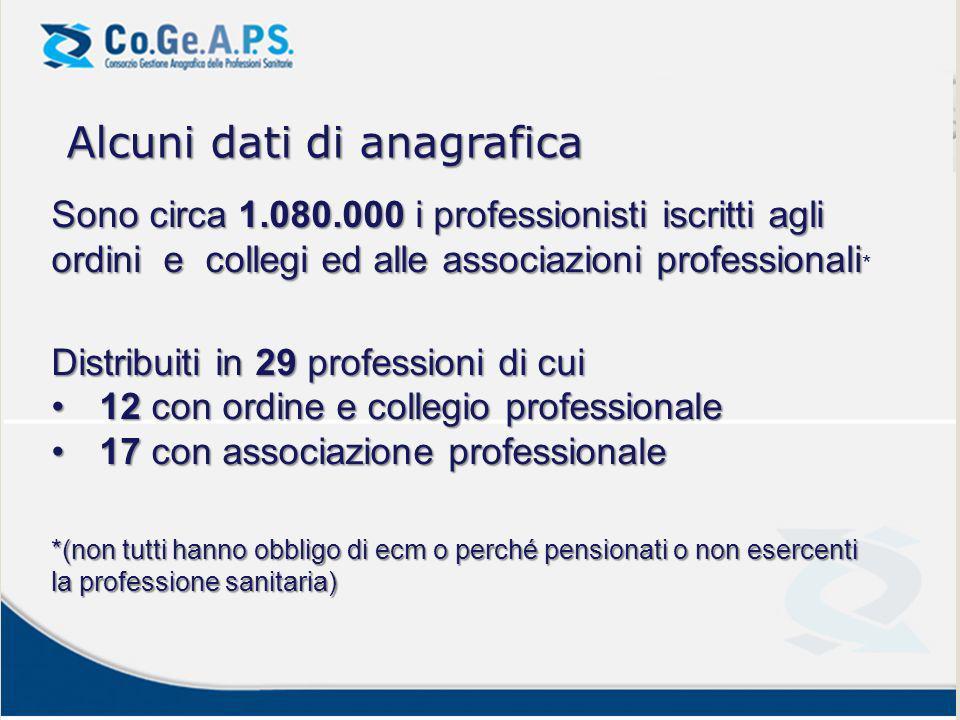 Sono circa 1.080.000 i professionisti iscritti agli ordini e collegi ed alle associazioni professionali Sono circa 1.080.000 i professionisti iscritti