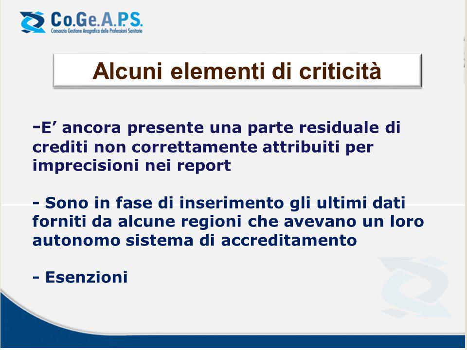 - E ancora presente una parte residuale di crediti non correttamente attribuiti per imprecisioni nei report - Sono in fase di inserimento gli ultimi d