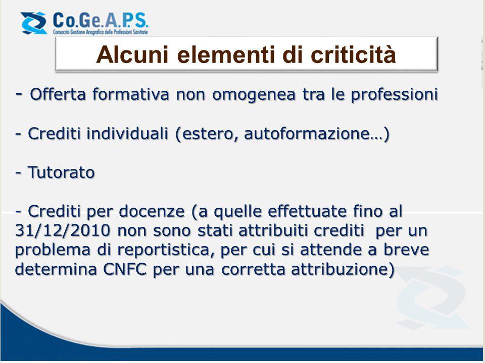 - Offerta formativa non omogenea tra le professioni - Crediti individuali (estero, autoformazione…) - Tutorato - Crediti per docenze (a quelle effettu