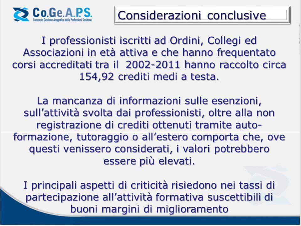I professionisti iscritti ad Ordini, Collegi ed Associazioni in età attiva e che hanno frequentato corsi accreditati tra il 2002-2011 hanno raccolto c