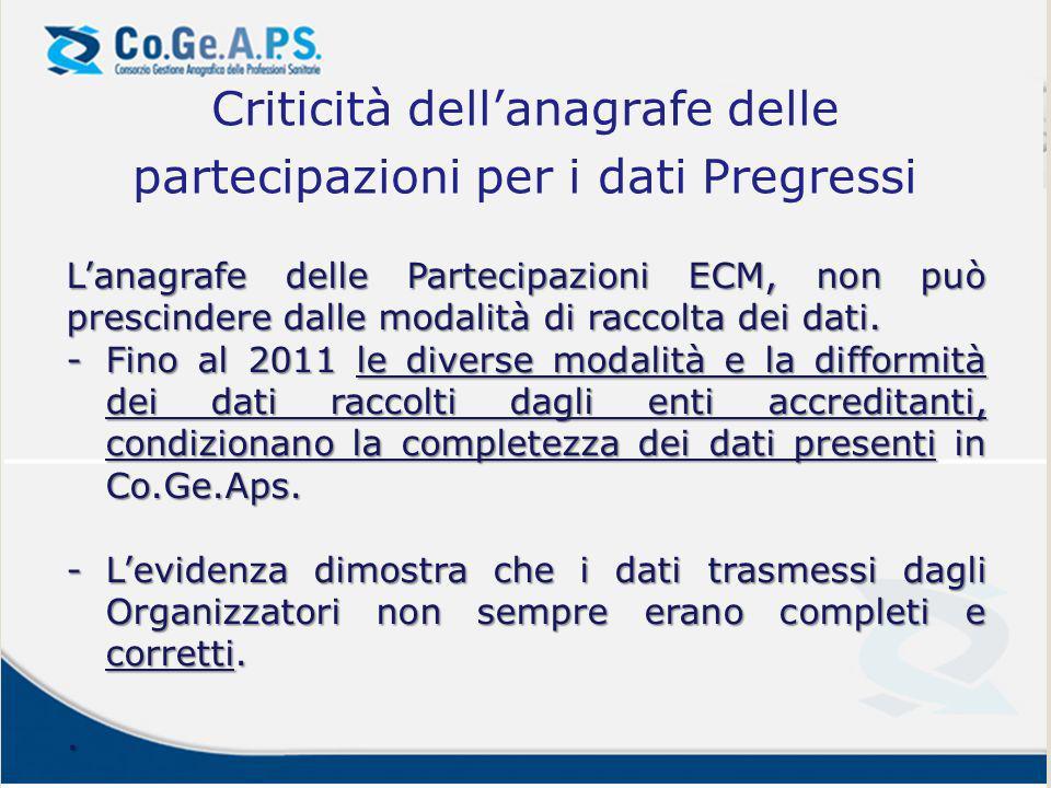 Criticità dellanagrafe delle partecipazioni per i dati Pregressi Lanagrafe delle Partecipazioni ECM, non può prescindere dalle modalità di raccolta de